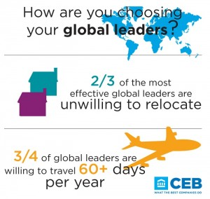 Global+Leaders